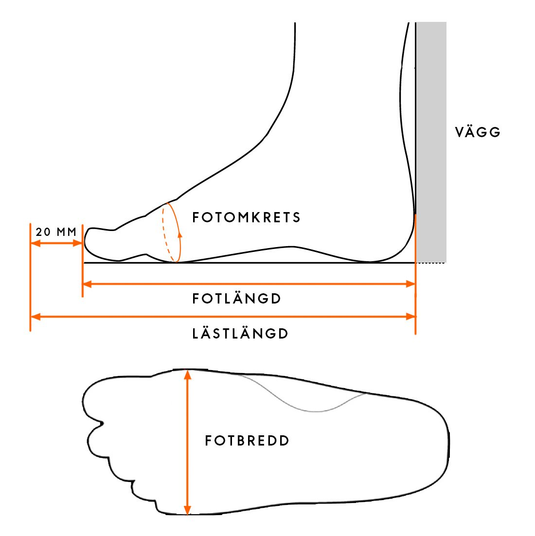 fot-measurements-illustration2-SV.jpg